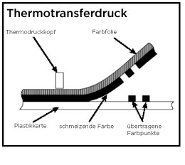 thermotransferdruck