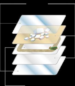 Chipkarten Aufbau RFID Smartcard