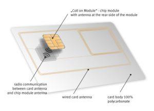 dual interface chipkarte inductive coupling