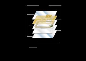 Kartenaufbau Hybridkarte
