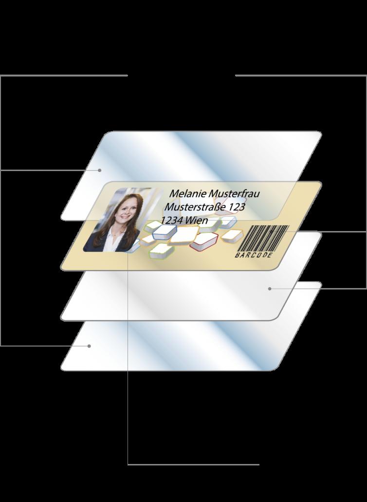 Kartenaufbau Unterlaminat Personalisierung, under laminate personalization